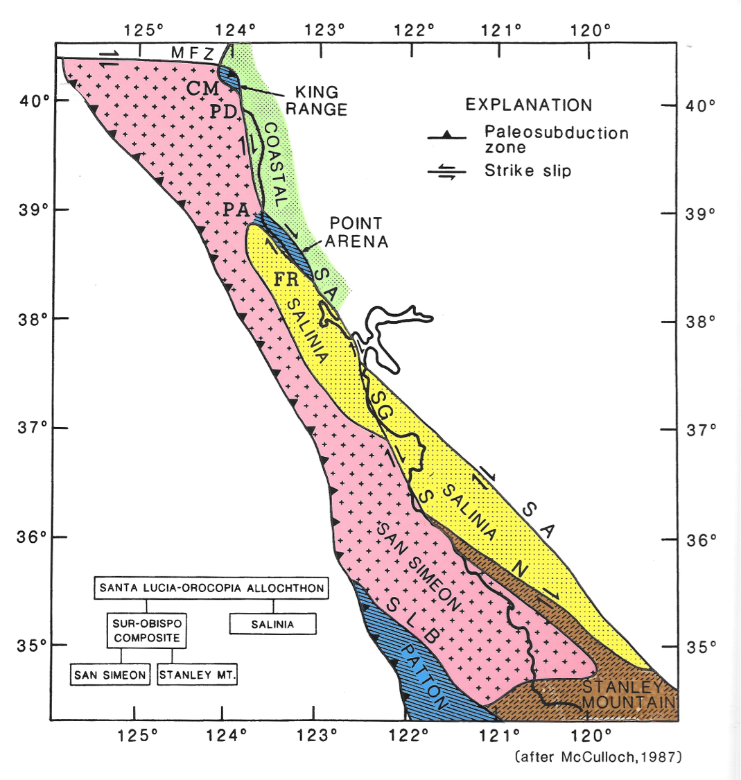 faults along western CA