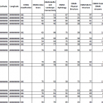 San Mateo County BBE Inventory