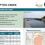 California State Parks Bar-built Estuary Report Cards