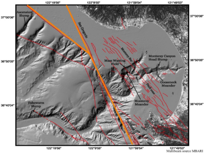 Multi-beam echo sounder bathymetric image of the seafloor offshore of MLML in Monterey Bay showing locations of faults and fault zones associated with the San Andreas Fault system, a major tectonic plate boundary, and the fault offset geometry of Monterey Canyon.